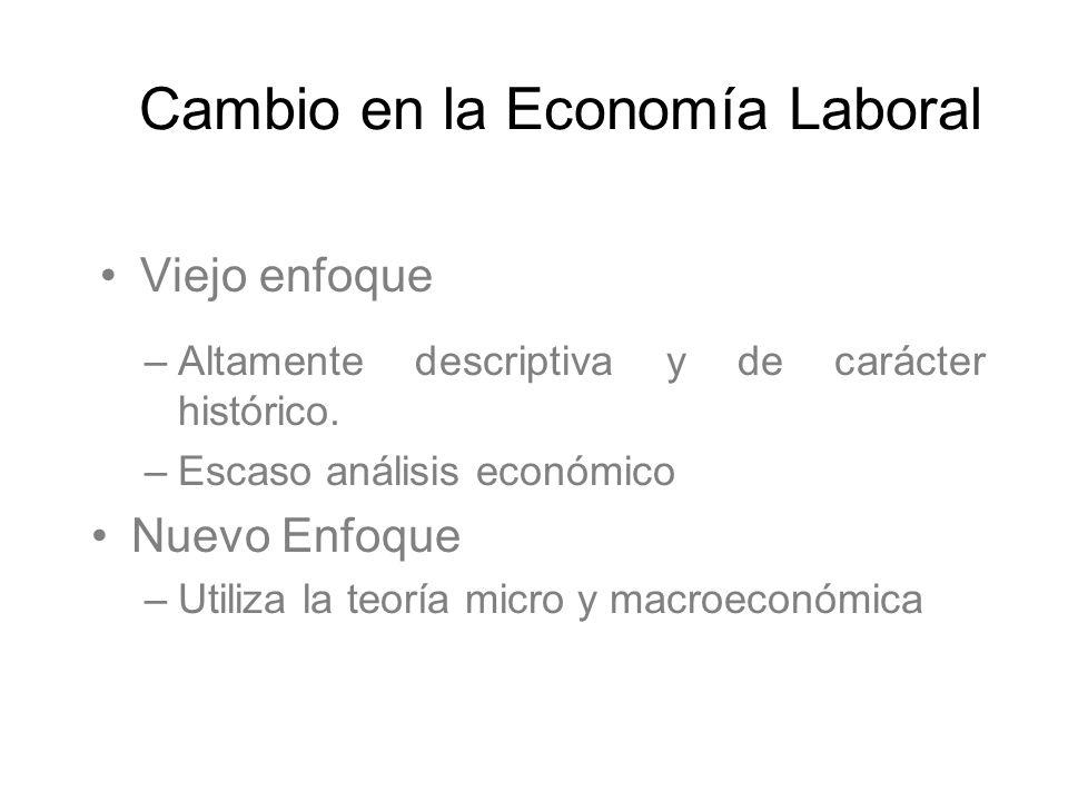 Cambio en la Economía Laboral