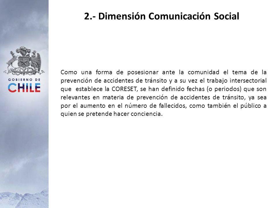2.- Dimensión Comunicación Social