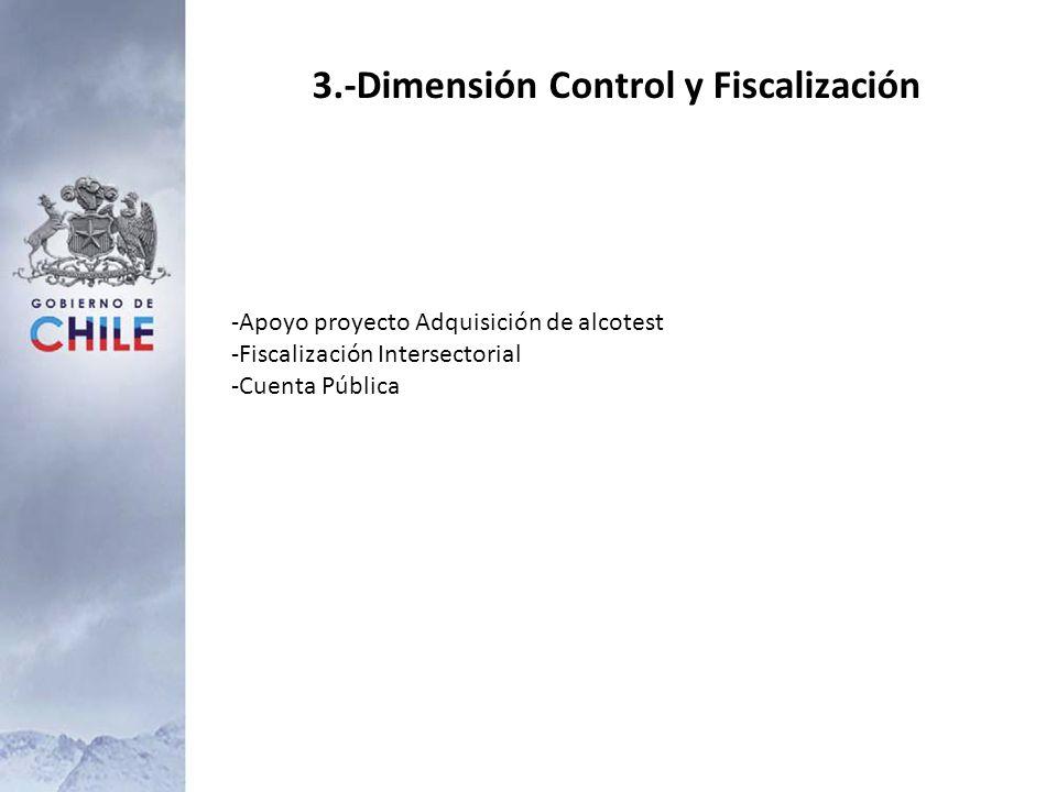 3.-Dimensión Control y Fiscalización