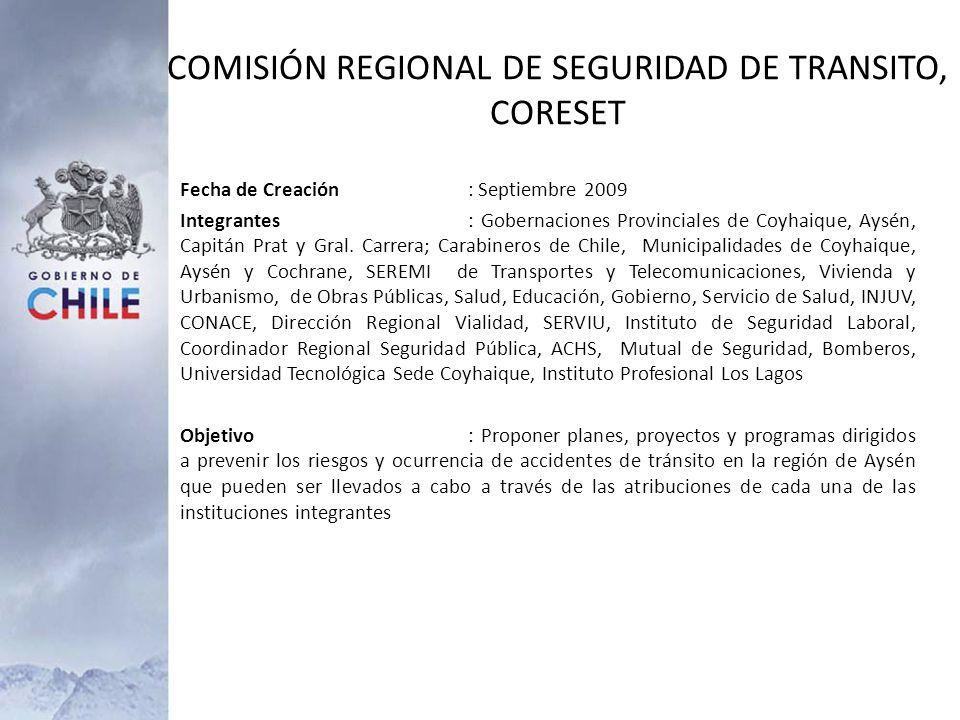 COMISIÓN REGIONAL DE SEGURIDAD DE TRANSITO, CORESET