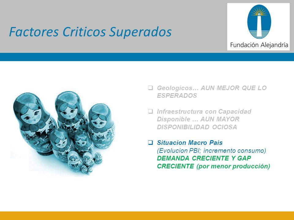 Factores Criticos Superados