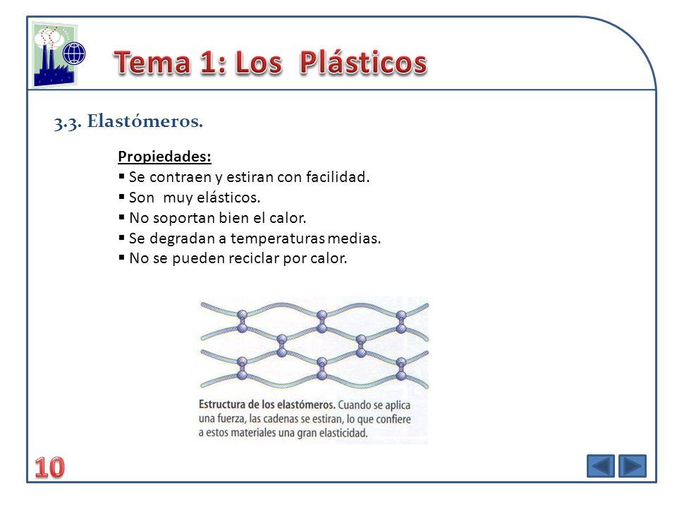 Tema 1: Los Plásticos 10 3.3. Elastómeros. Propiedades:
