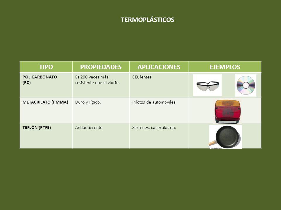 TERMOPLÁSTICOS TIPO PROPIEDADES APLICACIONES EJEMPLOS