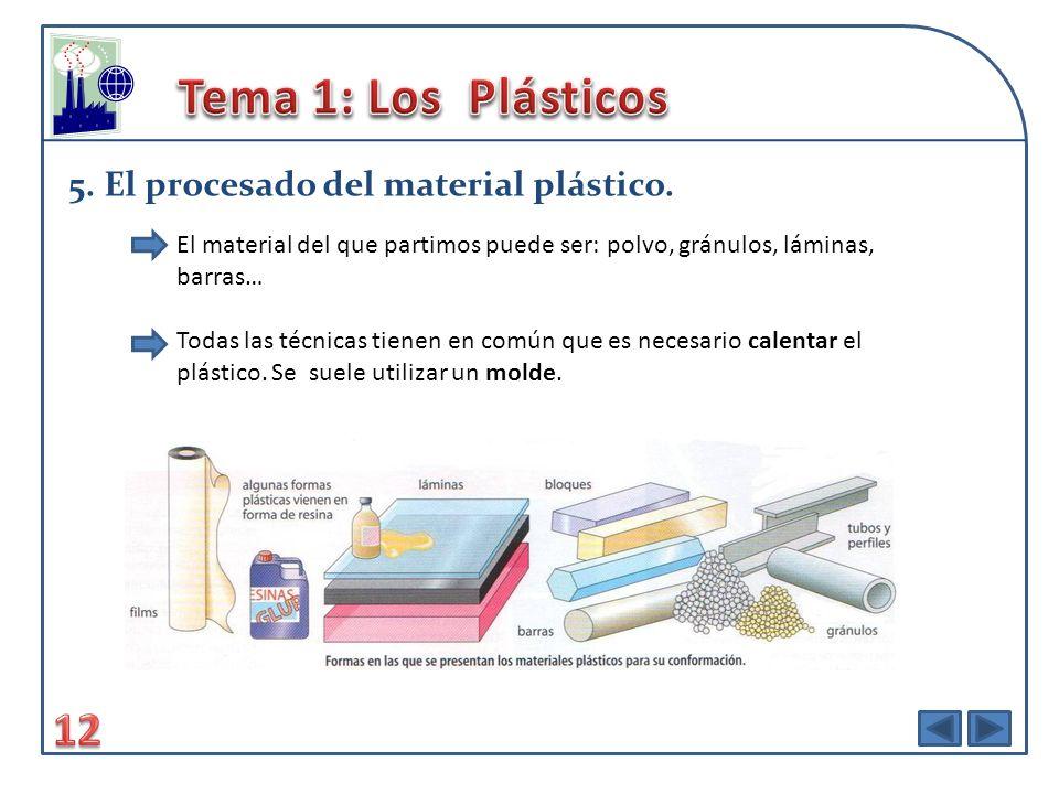Tema 1: Los Plásticos 12 5. El procesado del material plástico.