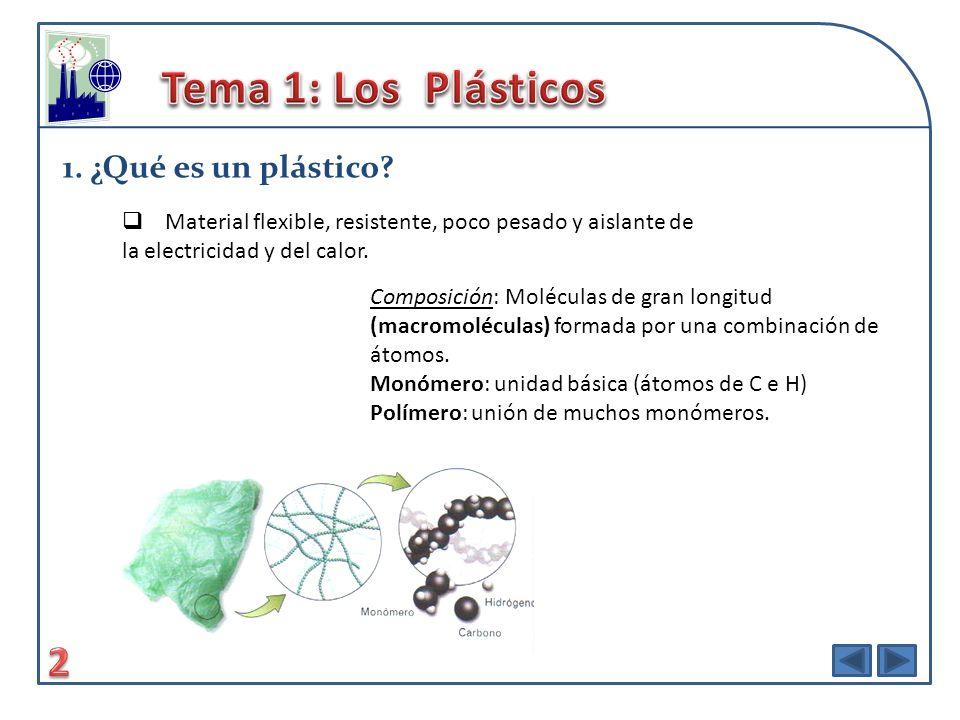 Tema 1: Los Plásticos 2 1. ¿Qué es un plástico ¿¿Q