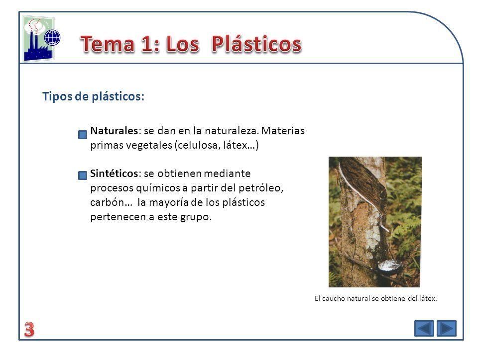 Tema 1: Los Plásticos 3 Tipos de plásticos: