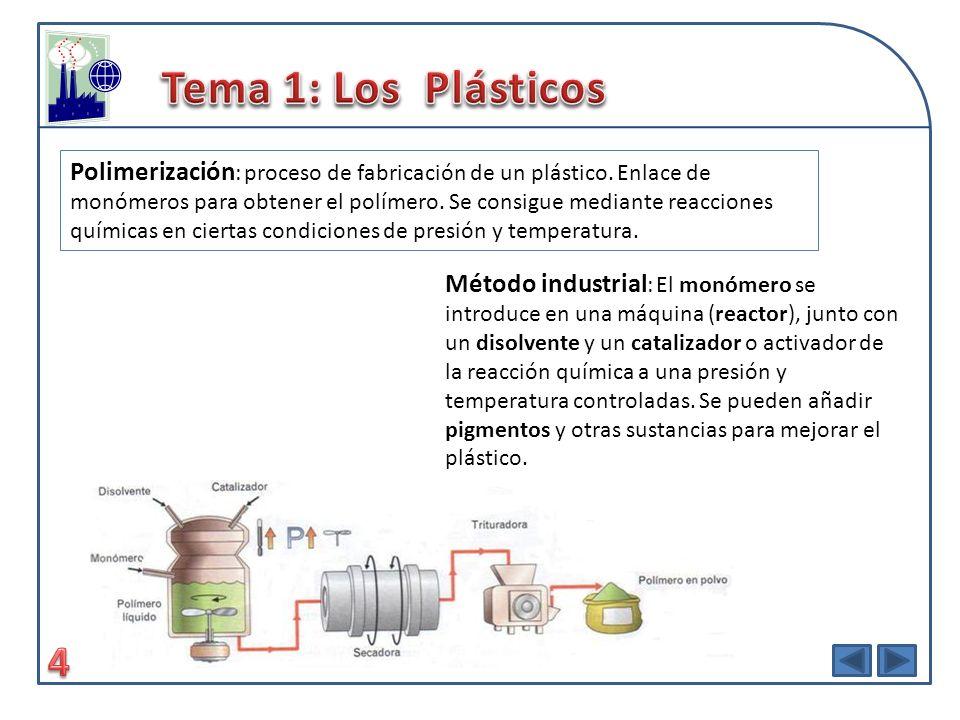 Tema 1: Los Plásticos