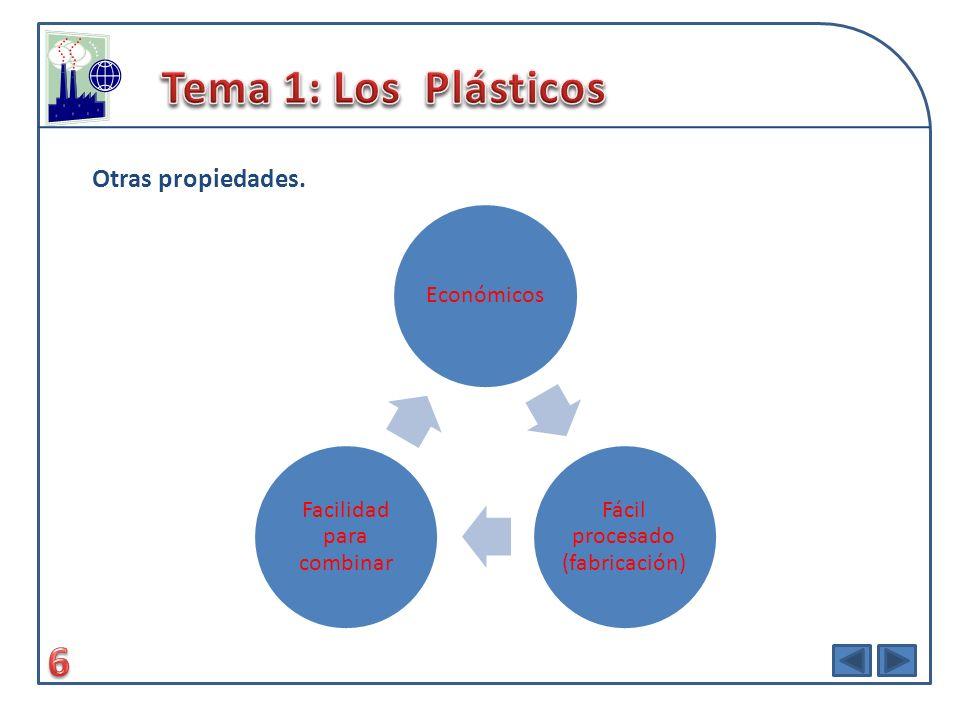 Tema 1: Los Plásticos 6 Otras propiedades. Económicos
