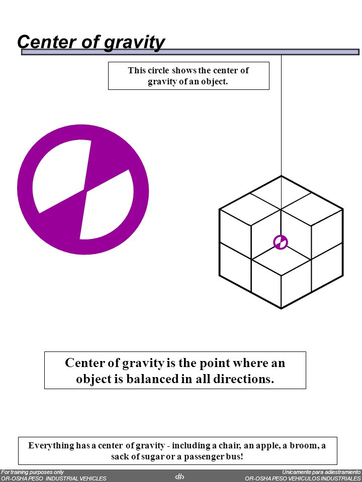 This circle shows the center of gravity of an object.