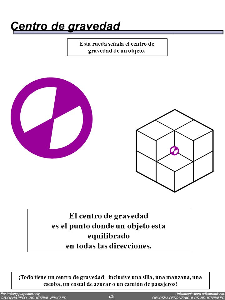 Centro de gravedad El centro de gravedad