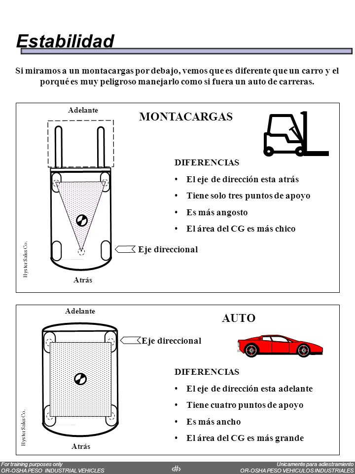 Estabilidad MONTACARGAS AUTO