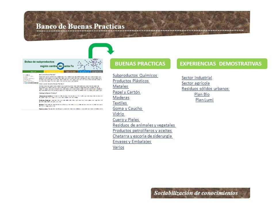 Banco de Buenas Practicas