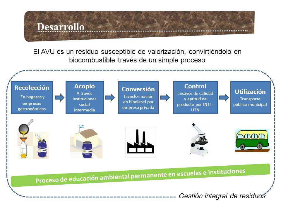 Proceso de educación ambiental permanente en escuelas e instituciones