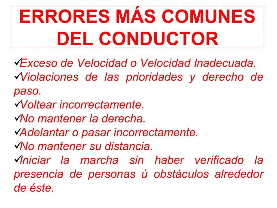ERRORES MÁS COMUNES DEL CONDUCTOR