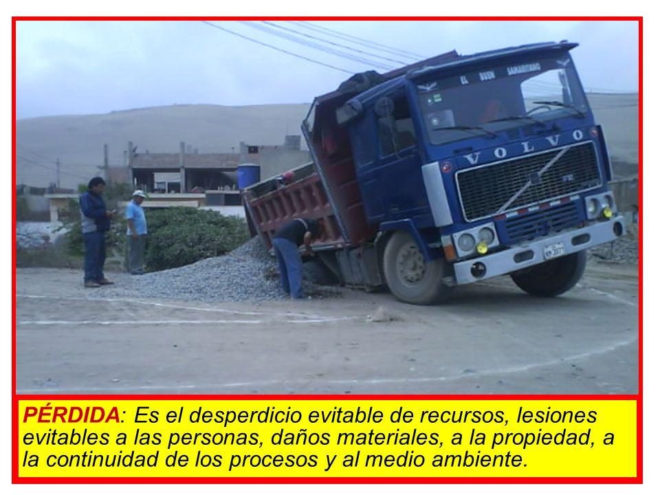PÉRDIDA: Es el desperdicio evitable de recursos, lesiones evitables a las personas, daños materiales, a la propiedad, a la continuidad de los procesos y al medio ambiente.
