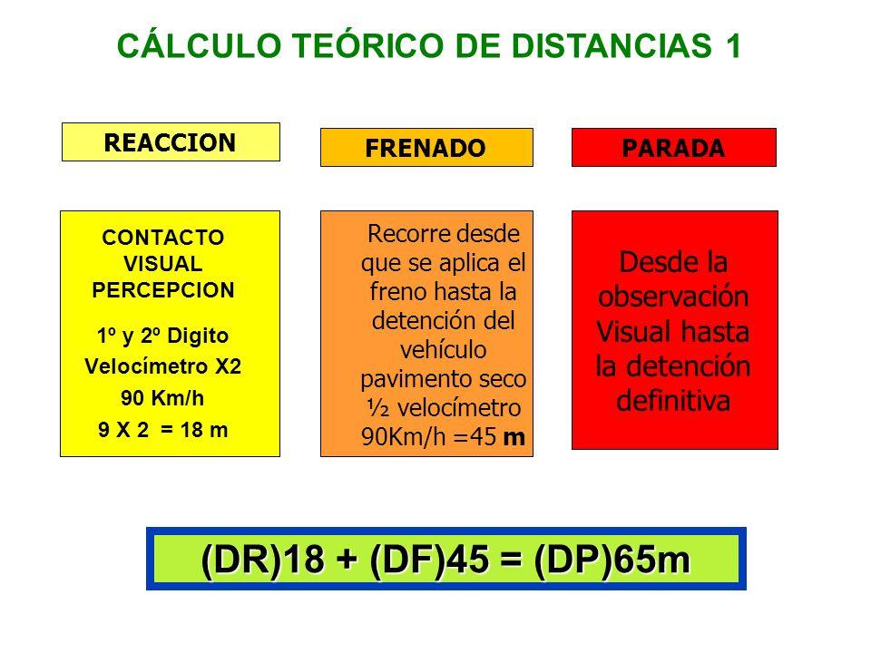 CÁLCULO TEÓRICO DE DISTANCIAS 1