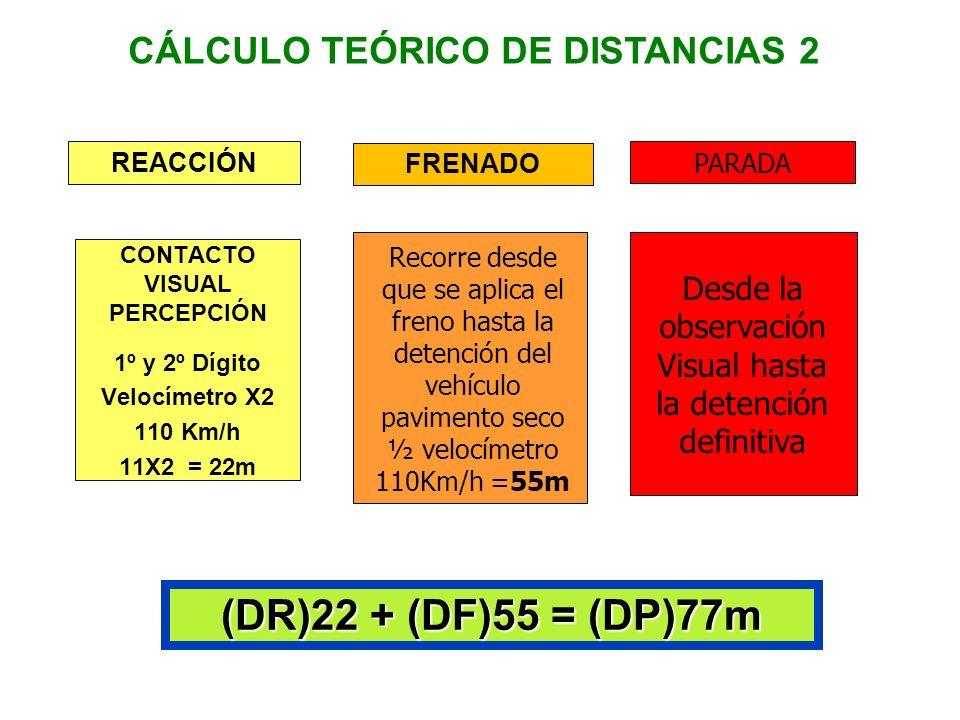 CÁLCULO TEÓRICO DE DISTANCIAS 2