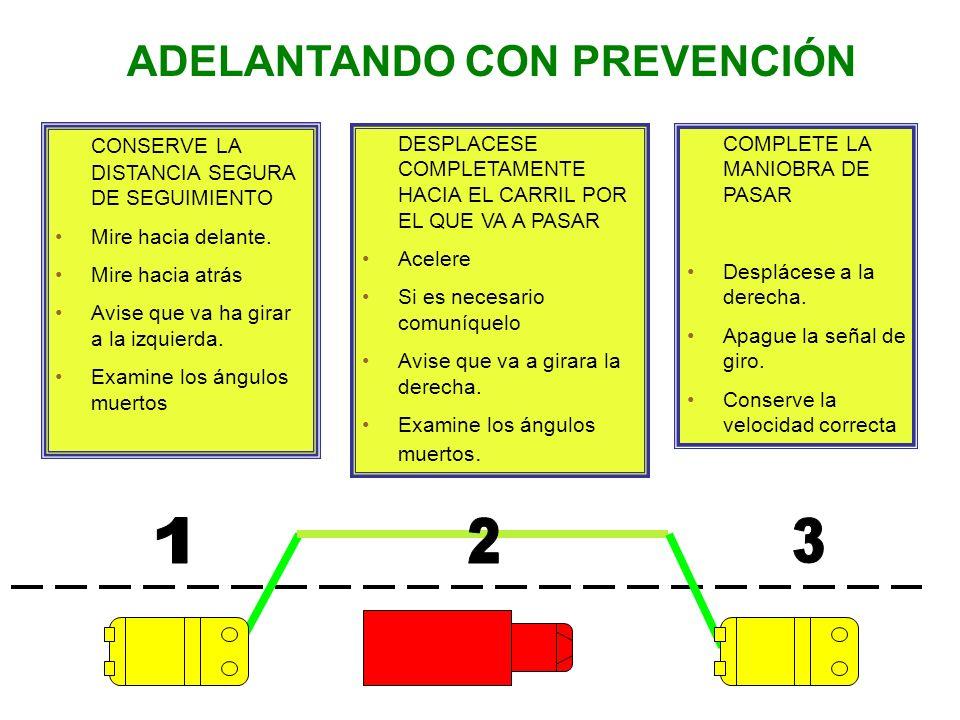 ADELANTANDO CON PREVENCIÓN
