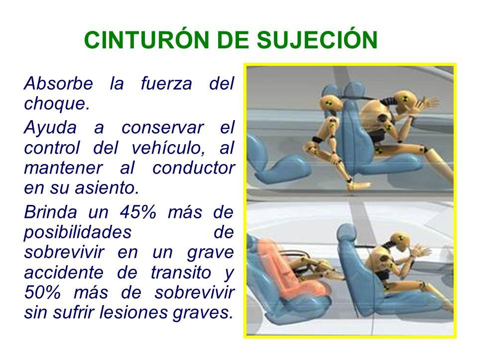 CINTURÓN DE SUJECIÓN Absorbe la fuerza del choque.