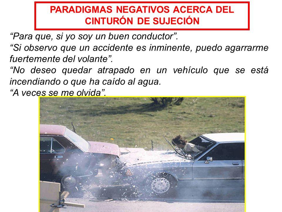 PARADIGMAS NEGATIVOS ACERCA DEL CINTURÓN DE SUJECIÓN