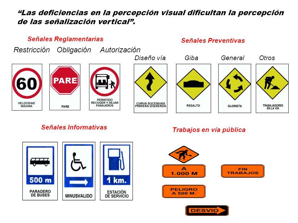 Restricción Obligación Autorización