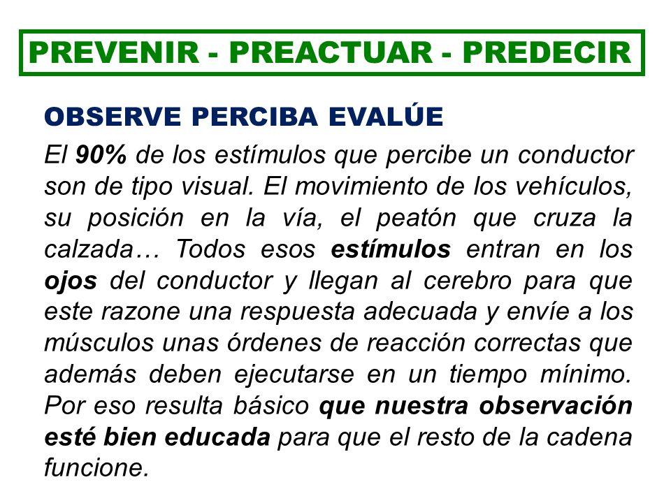 PREVENIR - PREACTUAR - PREDECIR
