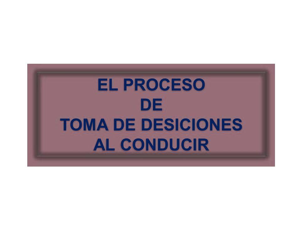 EL PROCESO DE TOMA DE DESICIONES AL CONDUCIR