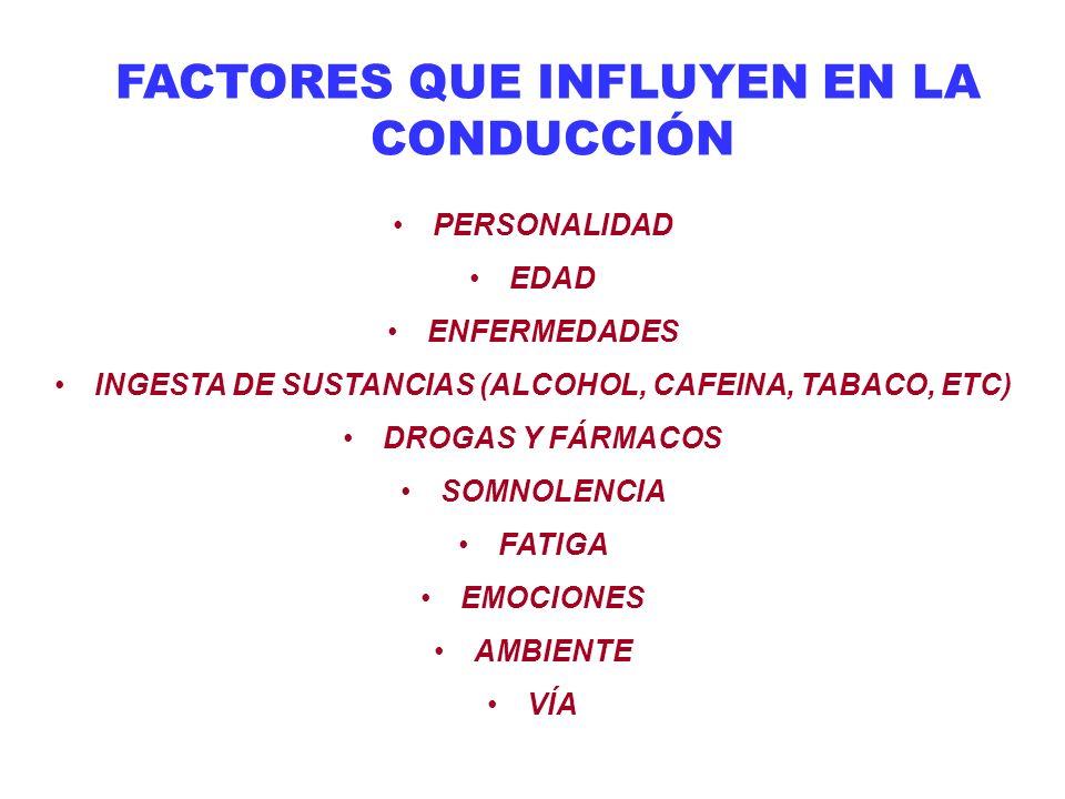 FACTORES QUE INFLUYEN EN LA CONDUCCIÓN
