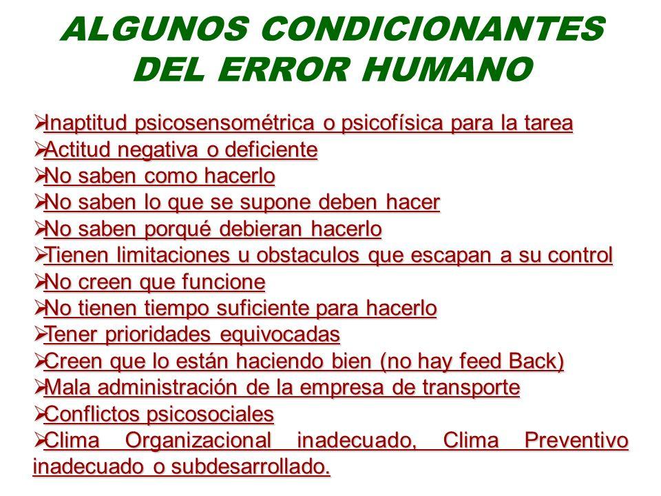 ALGUNOS CONDICIONANTES DEL ERROR HUMANO