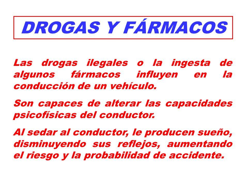 DROGAS Y FÁRMACOS Las drogas ilegales o la ingesta de algunos fármacos influyen en la conducción de un vehículo.