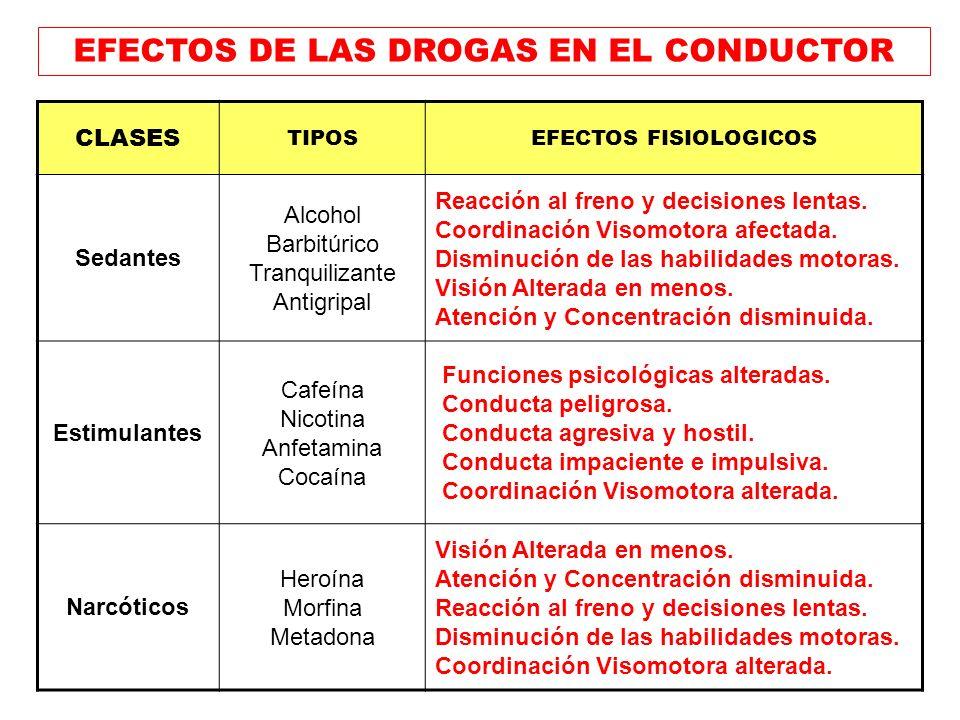 EFECTOS DE LAS DROGAS EN EL CONDUCTOR