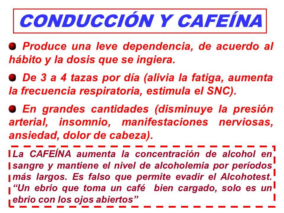 CONDUCCIÓN Y CAFEÍNA Produce una leve dependencia, de acuerdo al hábito y la dosis que se ingiera.