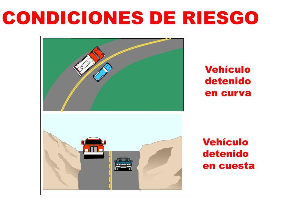 CONDICIONES DE RIESGO PELIGRO COMBUSTIBLE Vehículo detenido en curva