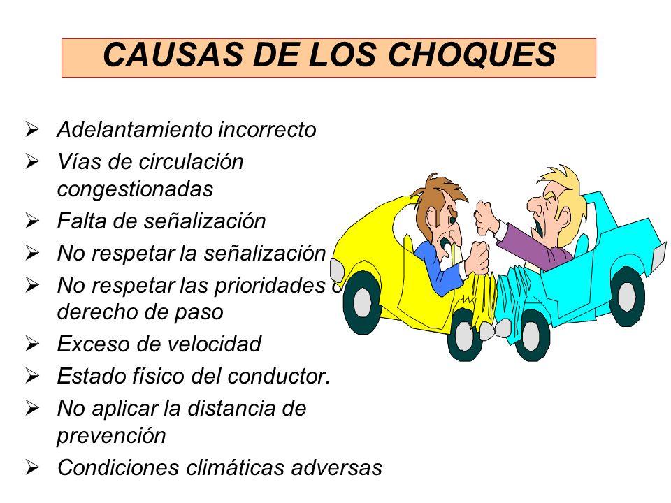 CAUSAS DE LOS CHOQUES Adelantamiento incorrecto