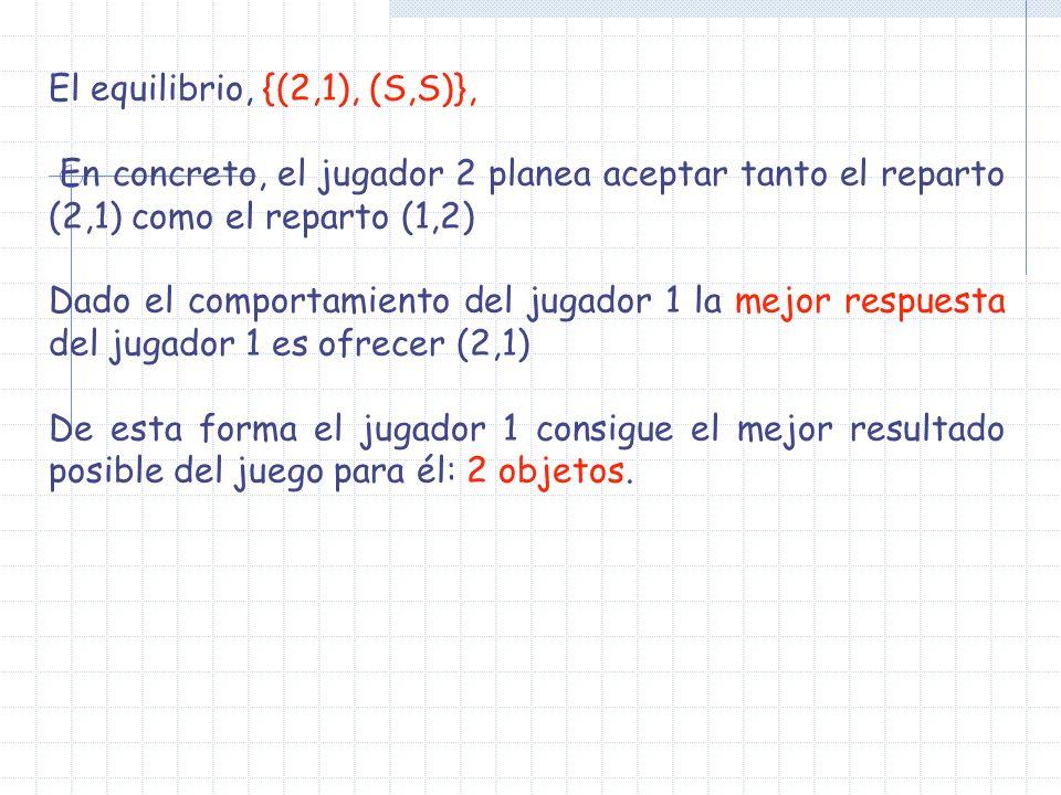 El equilibrio, {(2,1), (S,S)},