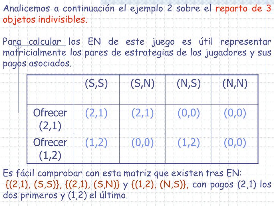 (S,S) (S,N) (N,S) (N,N) Ofrecer (2,1) (2,1) (0,0) Ofrecer (1,2) (1,2)