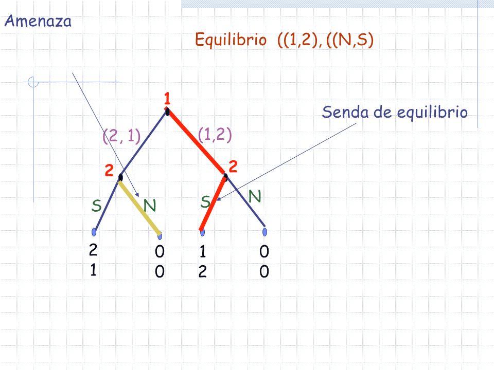 Amenaza Equilibrio ((1,2), ((N,S) 1 Senda de equilibrio (2, 1) (1,2) 2 2 N S S N 2 1 1 2