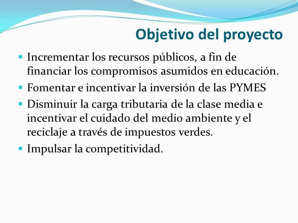 Objetivo del proyecto Incrementar los recursos públicos, a fin de financiar los compromisos asumidos en educación.