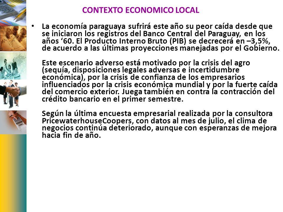 CONTEXTO ECONOMICO LOCAL