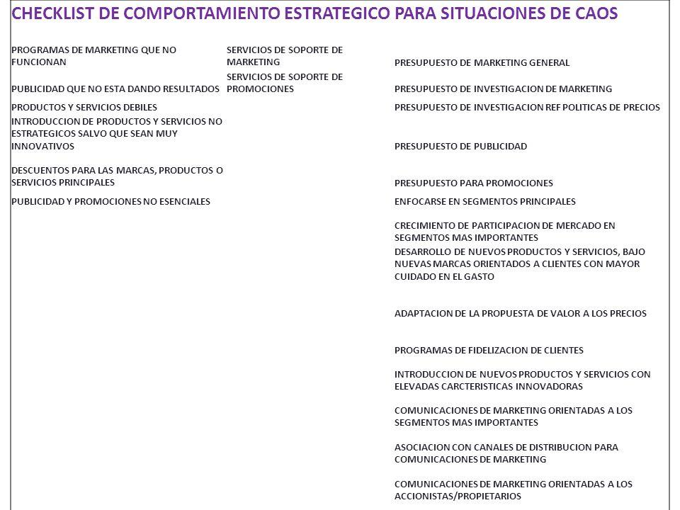 CHECKLIST DE COMPORTAMIENTO ESTRATEGICO PARA SITUACIONES DE CAOS