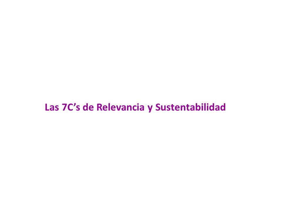 Las 7C's de Relevancia y Sustentabilidad