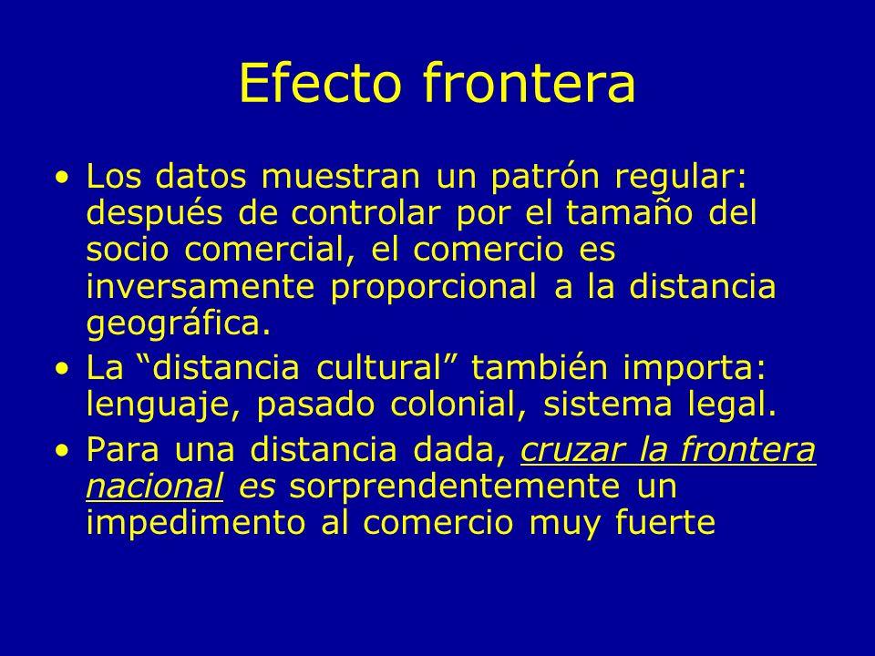 Efecto frontera