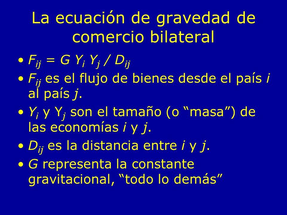 La ecuación de gravedad de comercio bilateral