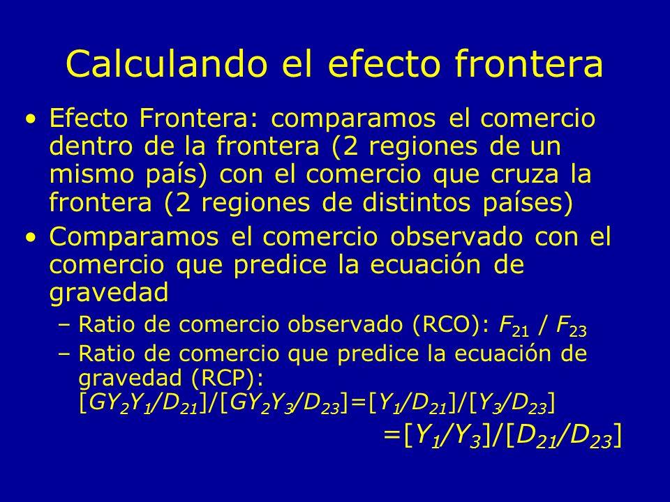 Calculando el efecto frontera