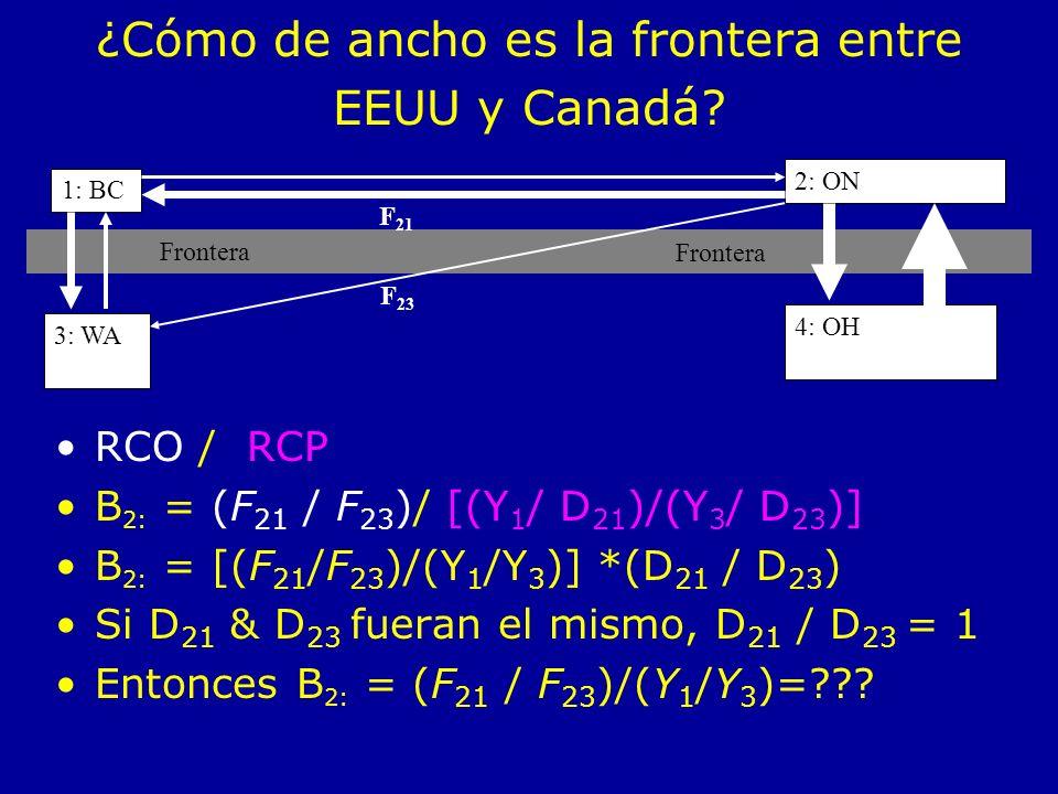 ¿Cómo de ancho es la frontera entre EEUU y Canadá