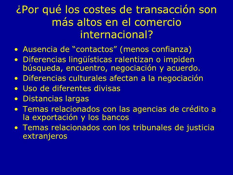 ¿Por qué los costes de transacción son más altos en el comercio internacional