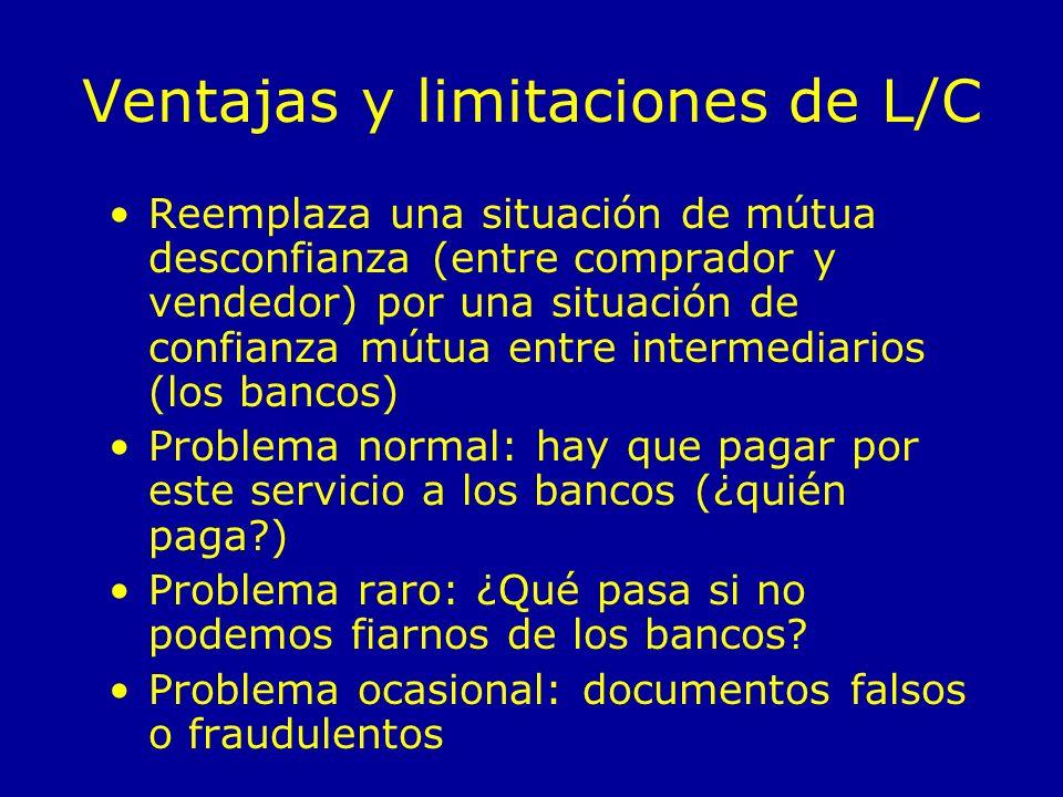 Ventajas y limitaciones de L/C