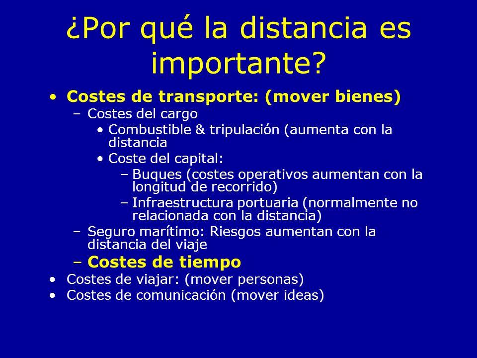 ¿Por qué la distancia es importante