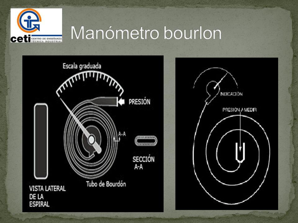 Manómetro bourlon