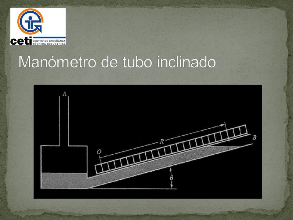 Manómetro de tubo inclinado